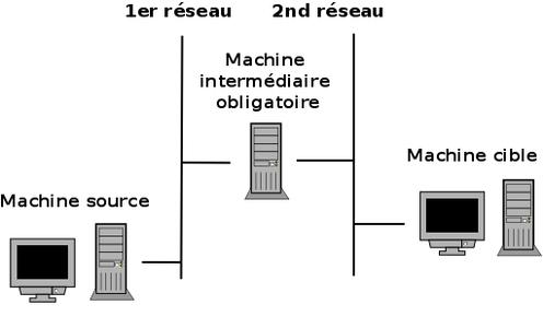 belier_1_intermediaire