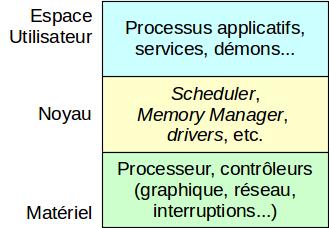 Interactions-figure 1