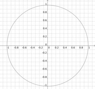 cercle_trigo