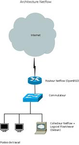 netflow-1