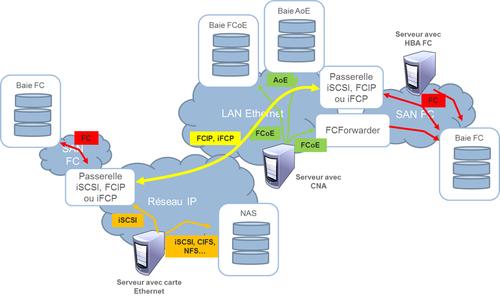 1-Positionnement_protocoles